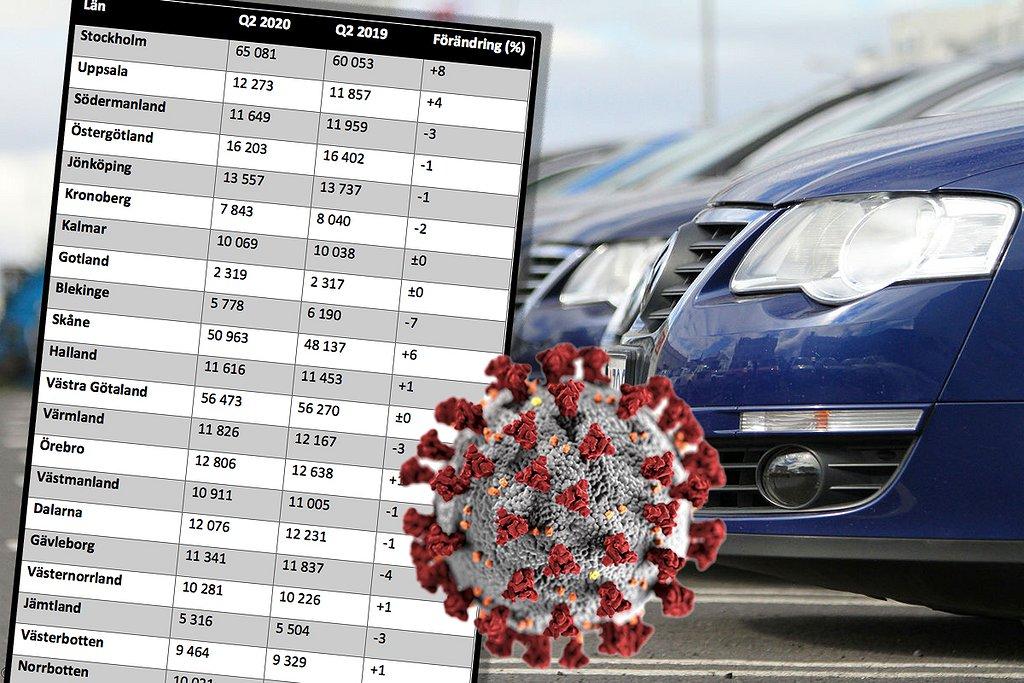 bilar till försäljning